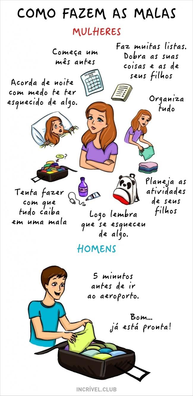11 tirinhas que mostram as maiores diferenças entre homens e mulheres